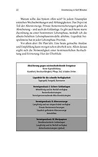 Vermögensplanung und Altersvorsorge für Frauen - Produktdetailbild 7