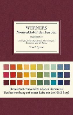 Werners Nomenklatur der Farben, Patrick Syme