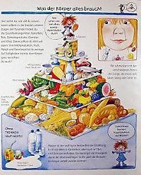 Wieso? Weshalb? Warum? Band 19: Unser Essen - Produktdetailbild 2