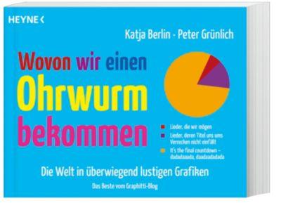 Wovon wir einen Ohrwurm bekommen, Katja Berlin, Peter Grünlich